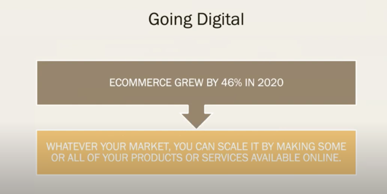 Taking Your Business Online Webinar Slide